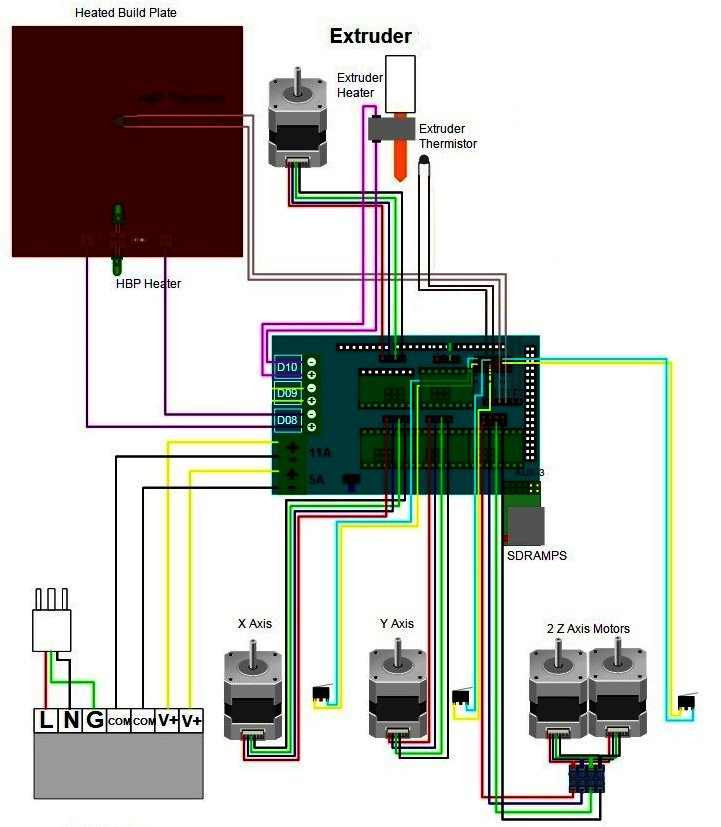 RAMPS 1.4のファームウェアインストールの画像