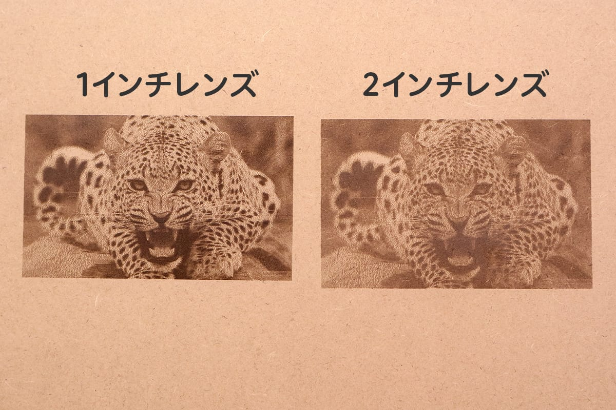 写真における1インチと2インチの違い